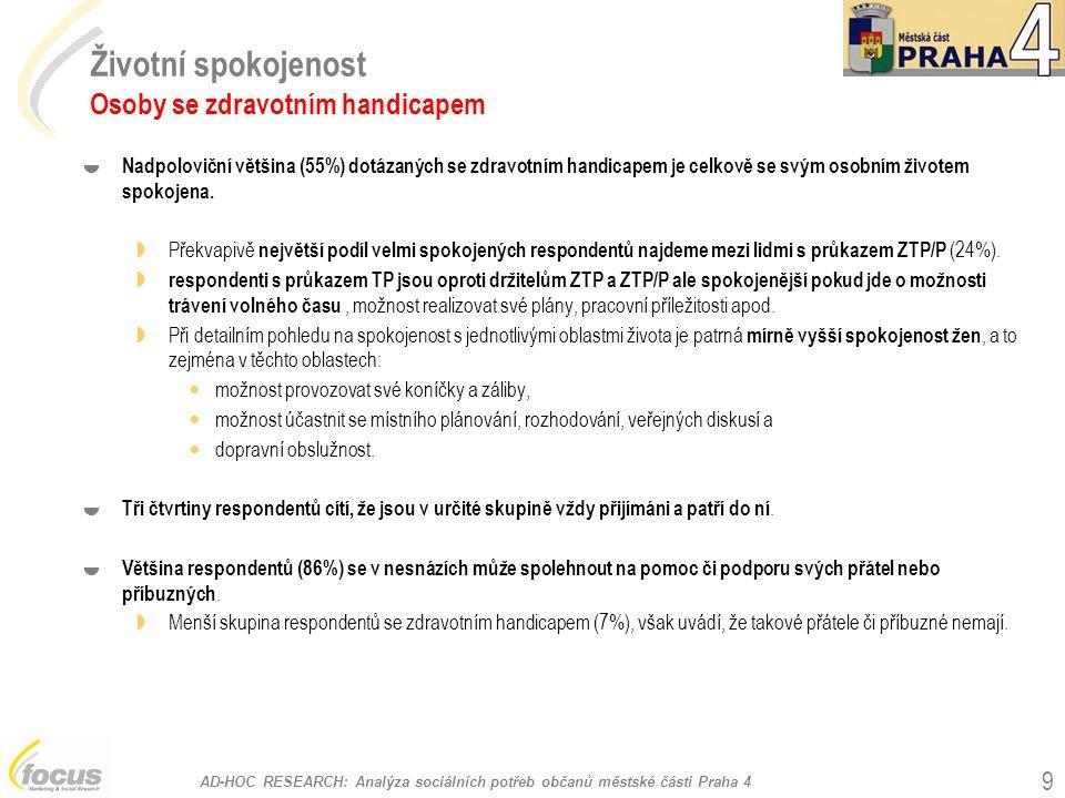 AD-HOC RESEARCH: Analýza sociálních potřeb občanů městské části Praha 4 30 Využívání služeb dle sociodemografických charakteristik pečovatelé - pečovatelská služba pečovatelskou službu využívají častěji pečovatelé - muži (35% oproti 25% v celém souboru) pečovatelskou službu nevyužívají zejména pečovatelky (ženy), které se starají o handicapovaného muže (82% oproti 75% v celém souboru)