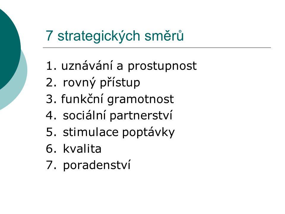 7 strategických směrů 1. uznávání a prostupnost 2.rovný přístup 3. funkční gramotnost 4.sociální partnerství 5.stimulace poptávky 6.kvalita 7.poradens