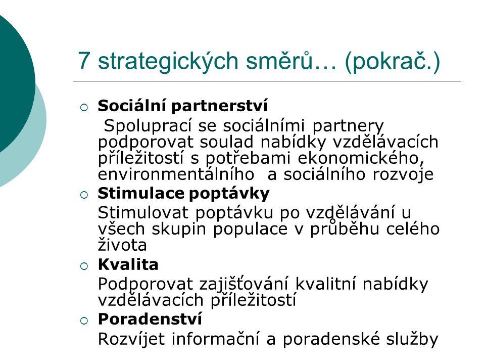 7 strategických směrů… (pokrač.)  Sociální partnerství Spoluprací se sociálními partnery podporovat soulad nabídky vzdělávacích příležitostí s potřeb