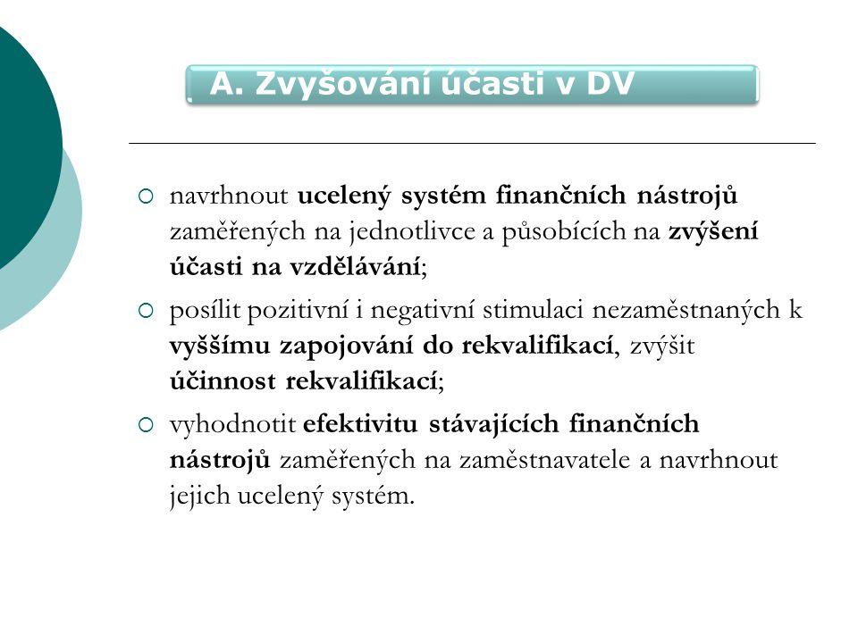  navrhnout ucelený systém finančních nástrojů zaměřených na jednotlivce a působících na zvýšení účasti na vzdělávání;  posílit pozitivní i negativní