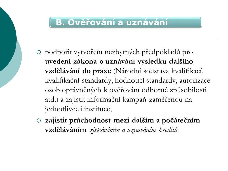  podpořit vytvoření nezbytných předpokladů pro uvedení zákona o uznávání výsledků dalšího vzdělávání do praxe (Národní soustava kvalifikací, kvalifik