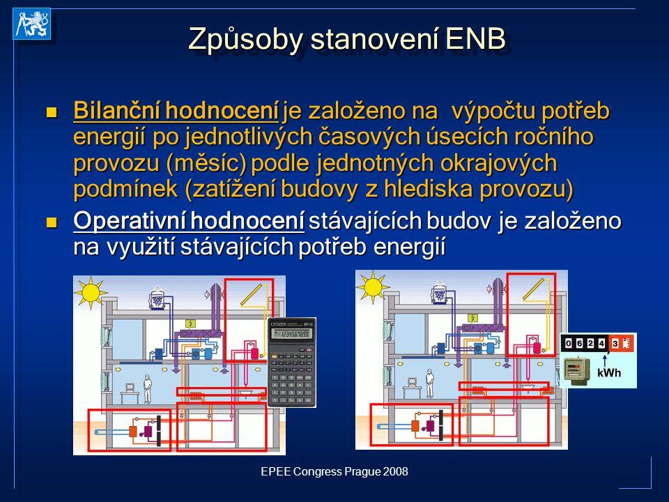 EPEE Congress Prague 2008 Bilanční hodnocení je založeno na výpočtu potřeb energií po jednotlivých časových úsecích ročního provozu (měsíc) podle jedn