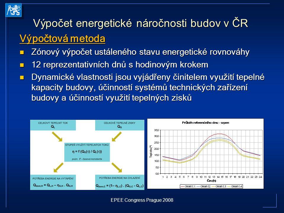 EPEE Congress Prague 2008 Výpočtová metoda Zónový výpočet ustáleného stavu energetické rovnováhy Zónový výpočet ustáleného stavu energetické rovnováhy