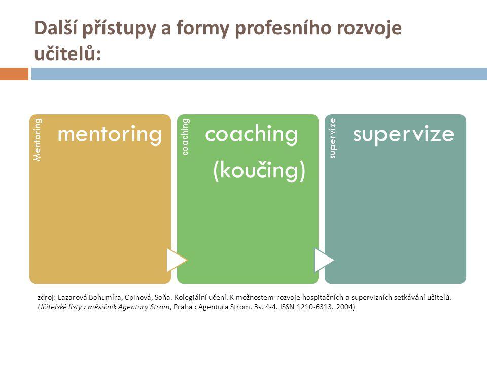 Další přístupy a formy profesního rozvoje učitelů: Mentoring mentoring coaching (koučing) supervize zdroj: Lazarová Bohumíra, Cpinová, Soňa. Kolegiáln