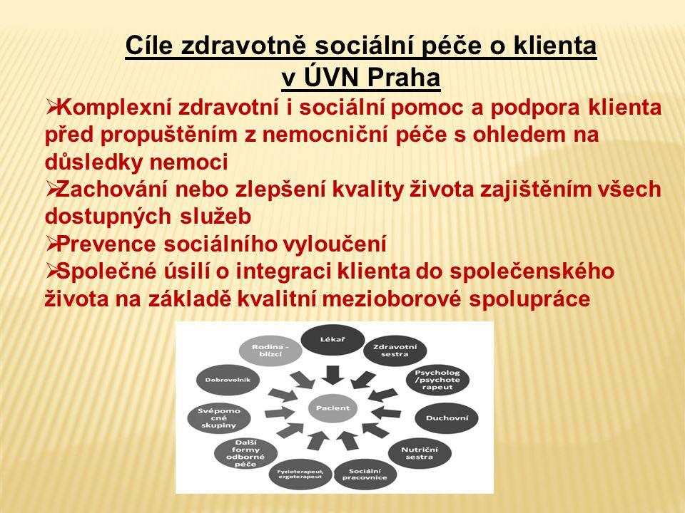 Cíle zdravotně sociální péče o klienta v ÚVN Praha  Komplexní zdravotní i sociální pomoc a podpora klienta před propuštěním z nemocniční péče s ohled