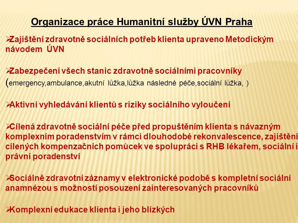 Organizace práce Humanitní služby ÚVN Praha  Zajištění zdravotně sociálních potřeb klienta upraveno Metodickým návodem ÚVN  Zabezpečení všech stanic