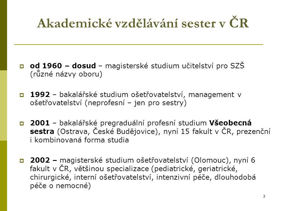 3 Akademické vzdělávání sester v ČR  od 1960 – dosud – magisterské studium učitelství pro SZŠ (různé názvy oboru)  1992 – bakalářské studium ošetřov