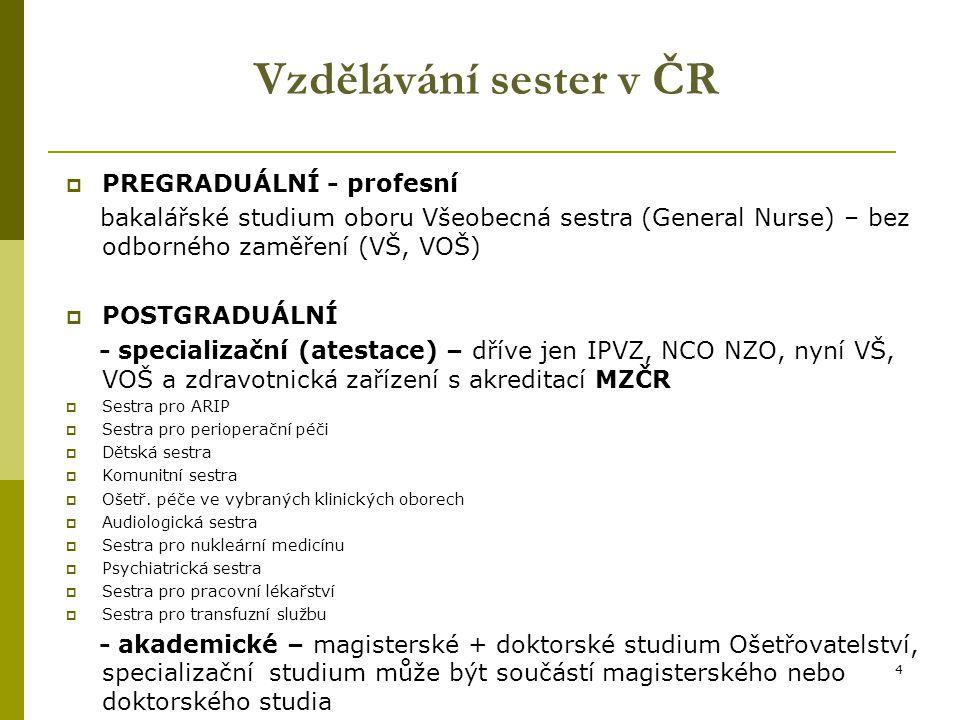 4 Vzdělávání sester v ČR  PREGRADUÁLNÍ - profesní bakalářské studium oboru Všeobecná sestra (General Nurse) – bez odborného zaměření (VŠ, VOŠ)  POST