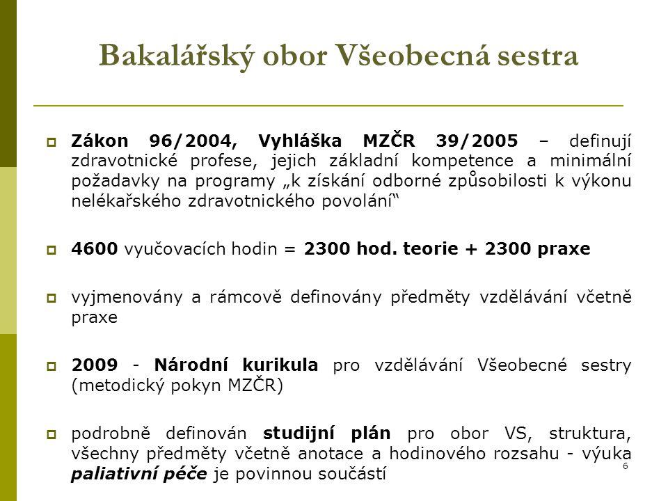 6 Bakalářský obor Všeobecná sestra  Zákon 96/2004, Vyhláška MZČR 39/2005 – definují zdravotnické profese, jejich základní kompetence a minimální poža