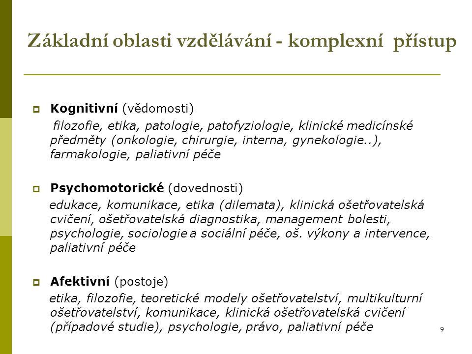 10 Strategie výuky  ošetřovatelství = samostatná disciplína – celostně holisticky řeší člověka a jeho dysfunkční potřeby (ošetřovatelské problémy)  výuka samostatného předmětu paliativní péče - v bakalářském i magisterském studiu  dílčí problematika paliativní péče – v mnoha předmětech  studijní plány a zařazení předmětů - z potřeb studentů (věk, kompetence, zaměření studia)  systematický studijní plán - od základních teoretických předmětů (patologie) k specializovaným (onkologie), od obecných (komunikace, etika, potřeby člověka) ke specifickým (etická dilemata, komunikace s umírajícím, příbuznými, potřeby člověka v terminálním stádiu)  klinické předměty učí vždy společně lékař (např.