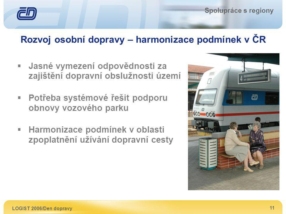 LOGIST 2006/Den dopravy 11 Spolupráce s regiony Rozvoj osobní dopravy – harmonizace podmínek v ČR  Jasné vymezení odpovědnosti za zajištění dopravní