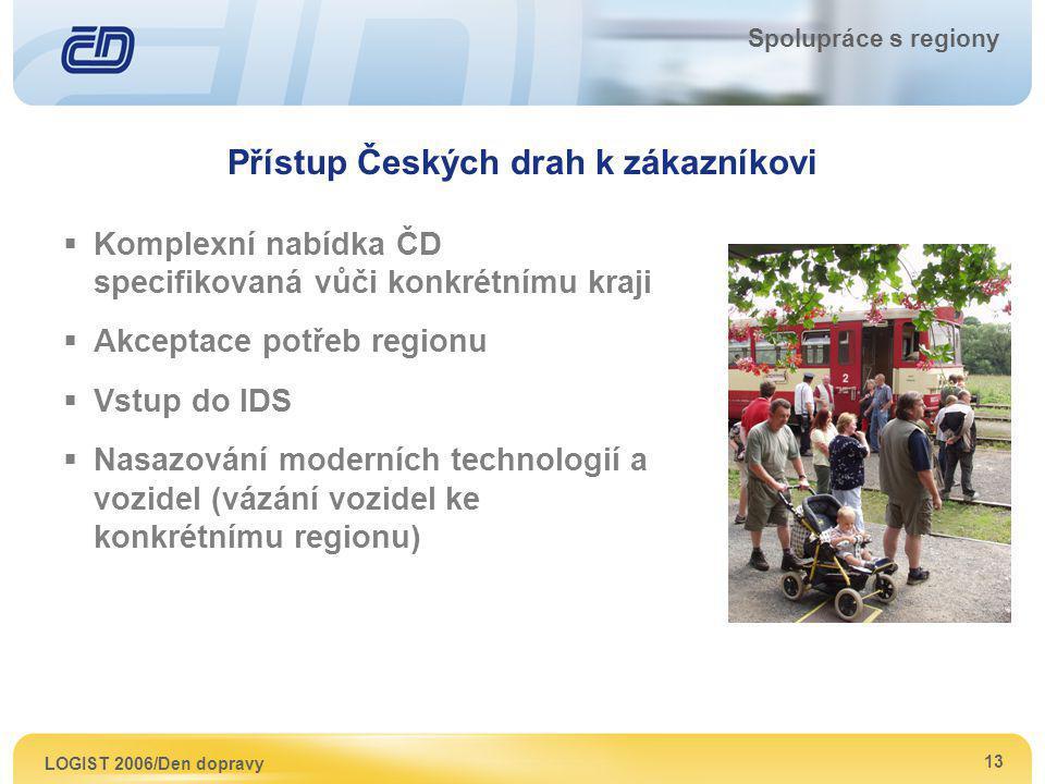 LOGIST 2006/Den dopravy 13 Spolupráce s regiony Přístup Českých drah k zákazníkovi  Komplexní nabídka ČD specifikovaná vůči konkrétnímu kraji  Akcep