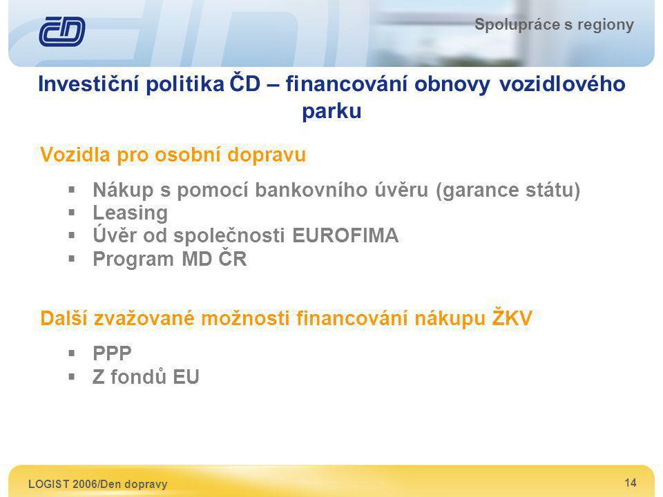 LOGIST 2006/Den dopravy 14 Spolupráce s regiony Investiční politika ČD – financování obnovy vozidlového parku Vozidla pro osobní dopravu  Nákup s pom