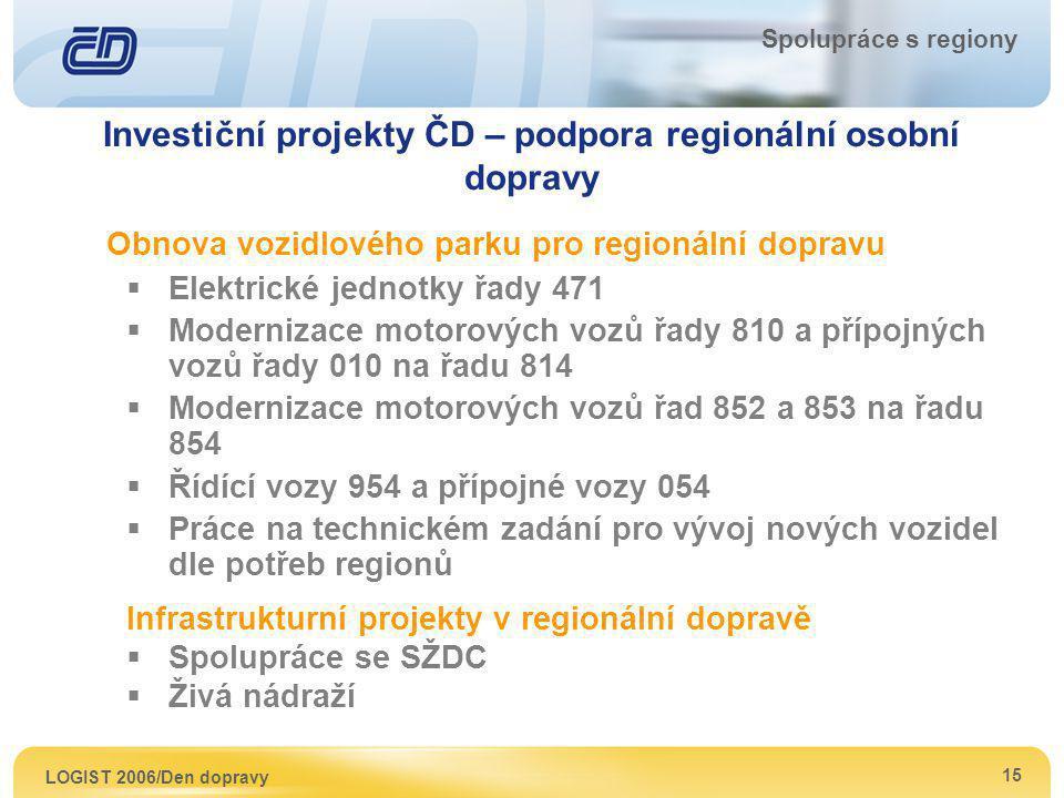 LOGIST 2006/Den dopravy 15 Spolupráce s regiony Investiční projekty ČD – podpora regionální osobní dopravy Obnova vozidlového parku pro regionální dop