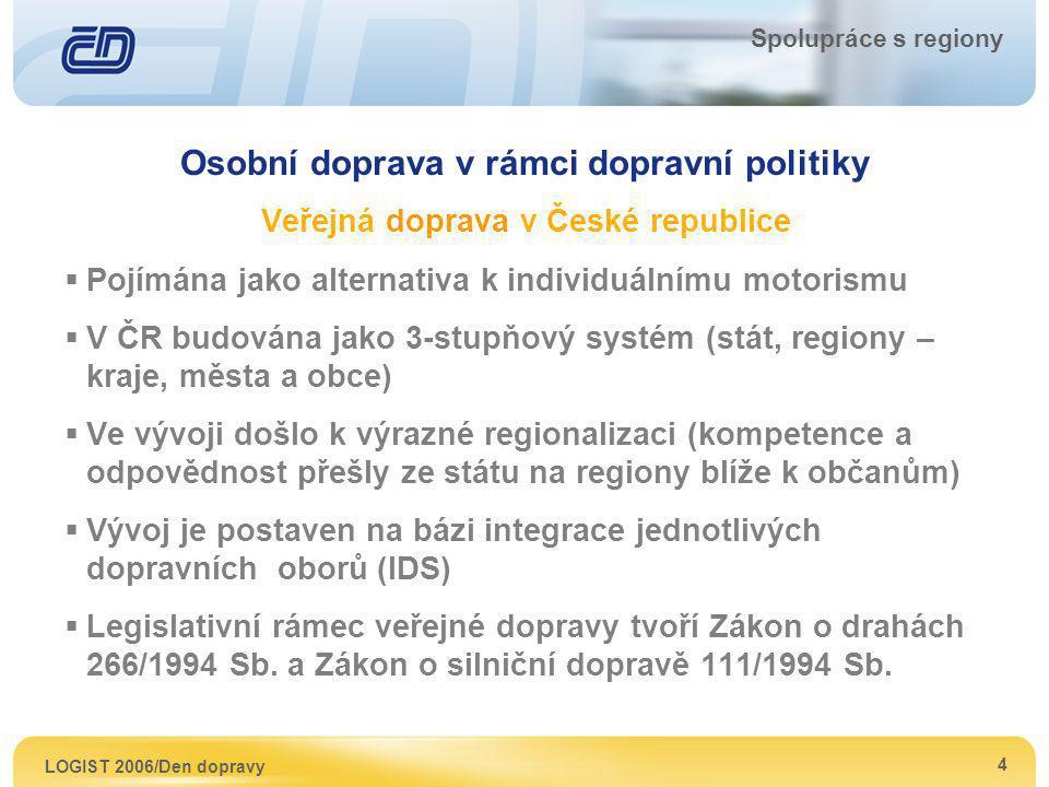 LOGIST 2006/Den dopravy 4 Spolupráce s regiony Osobní doprava v rámci dopravní politiky Veřejná doprava v České republice  Pojímána jako alternativa