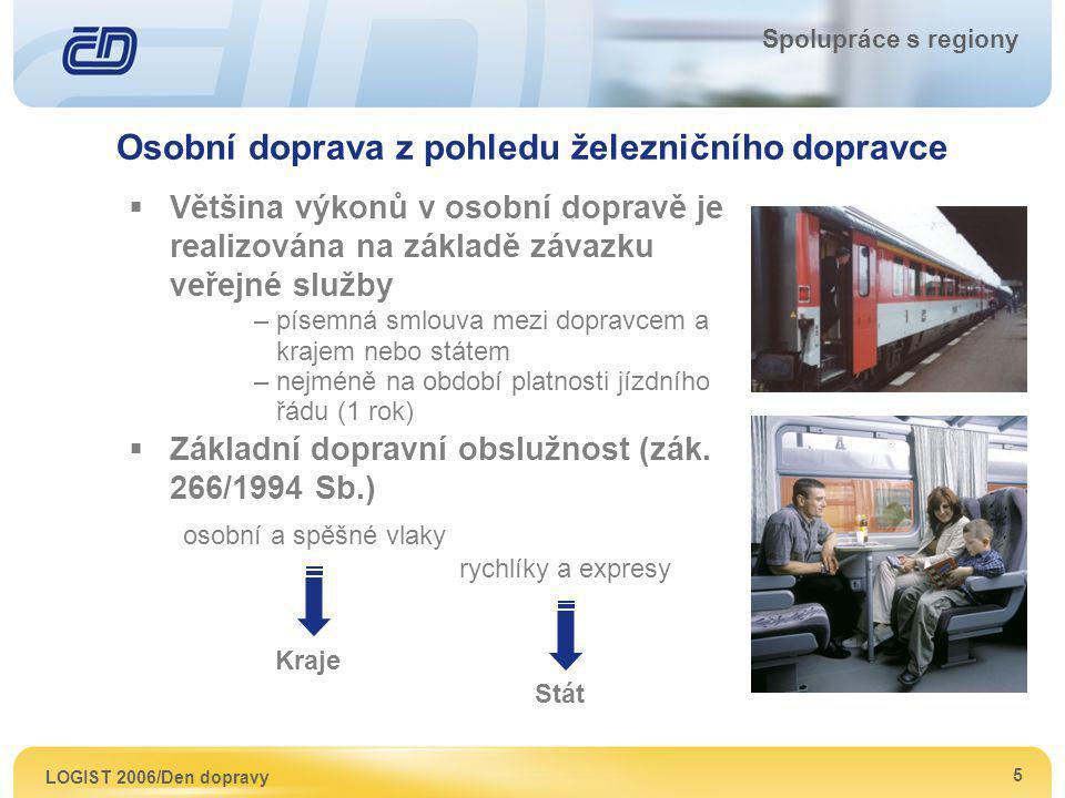 LOGIST 2006/Den dopravy 5 Spolupráce s regiony Osobní doprava z pohledu železničního dopravce  Většina výkonů v osobní dopravě je realizována na zákl