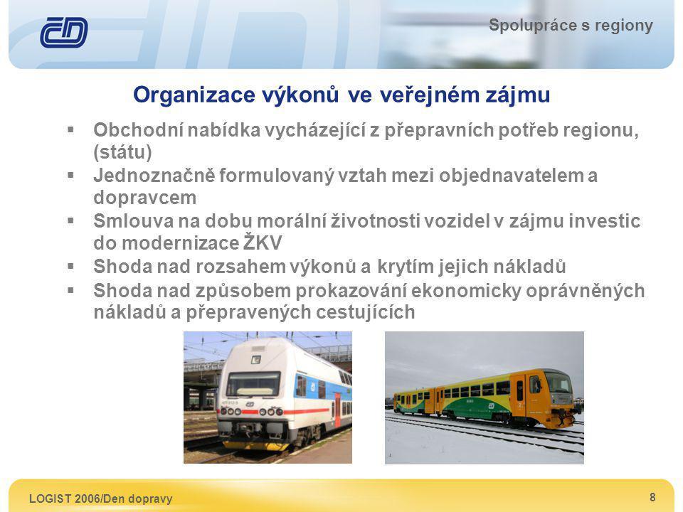 LOGIST 2006/Den dopravy 8 Spolupráce s regiony  Obchodní nabídka vycházející z přepravních potřeb regionu, (státu)  Jednoznačně formulovaný vztah me