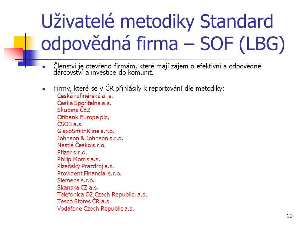 10 Uživatelé metodiky Standard odpovědná firma – SOF (LBG) Členství je otevřeno firmám, které mají zájem o efektivní a odpovědné dárcovství a investic