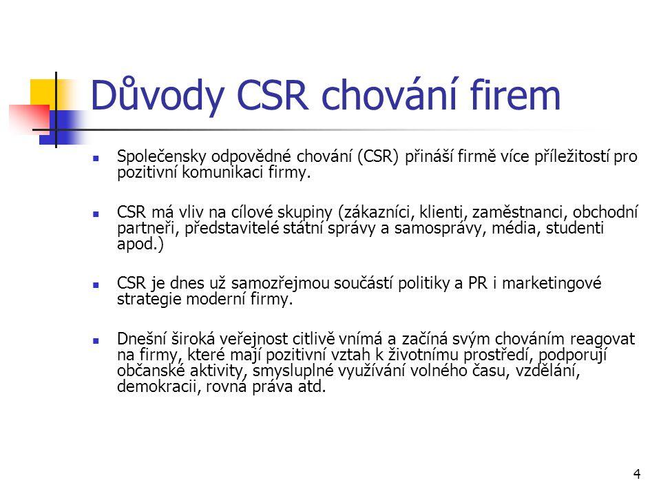 4 Důvody CSR chování firem Společensky odpovědné chování (CSR) přináší firmě více příležitostí pro pozitivní komunikaci firmy. CSR má vliv na cílové s
