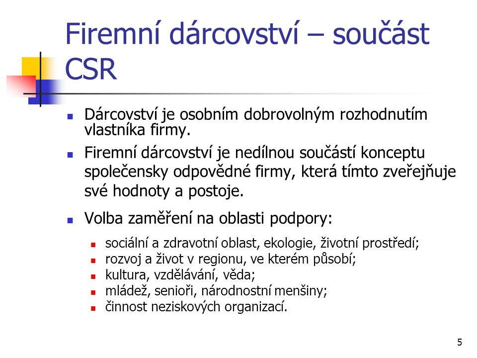 5 Firemní dárcovství – součást CSR Dárcovství je osobním dobrovolným rozhodnutím vlastníka firmy. Firemní dárcovství je nedílnou součástí konceptu spo