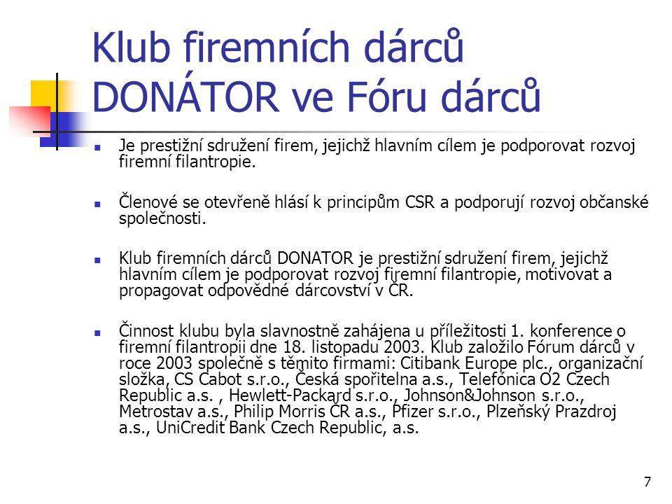 7 Klub firemních dárců DONÁTOR ve Fóru dárců Je prestižní sdružení firem, jejichž hlavním cílem je podporovat rozvoj firemní filantropie. Členové se o