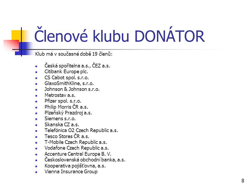 8 Členové klubu DONÁTOR Klub má v současné době 19 členů: Česká spořitelna a.s., ČEZ a.s. Citibank Europe plc. CS Cabot spol. s.r.o. GlaxoSmithKline,