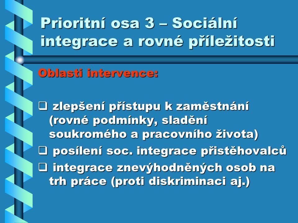 Prioritní osa 3 – Sociální integrace a rovné příležitosti Oblasti intervence:  zlepšení přístupu k zaměstnání (rovné podmínky, sladění soukromého a pracovního života)  posílení soc.