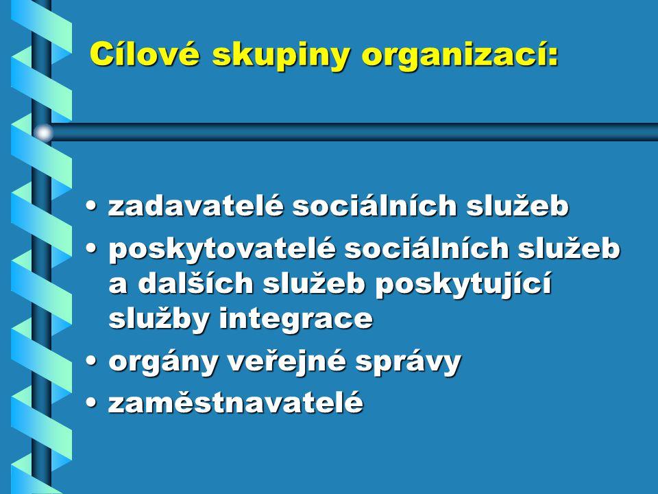 Cílové skupiny organizací: zadavatelé sociálních služebzadavatelé sociálních služeb poskytovatelé sociálních služeb a dalších služeb poskytující služby integraceposkytovatelé sociálních služeb a dalších služeb poskytující služby integrace orgány veřejné správyorgány veřejné správy zaměstnavatelézaměstnavatelé