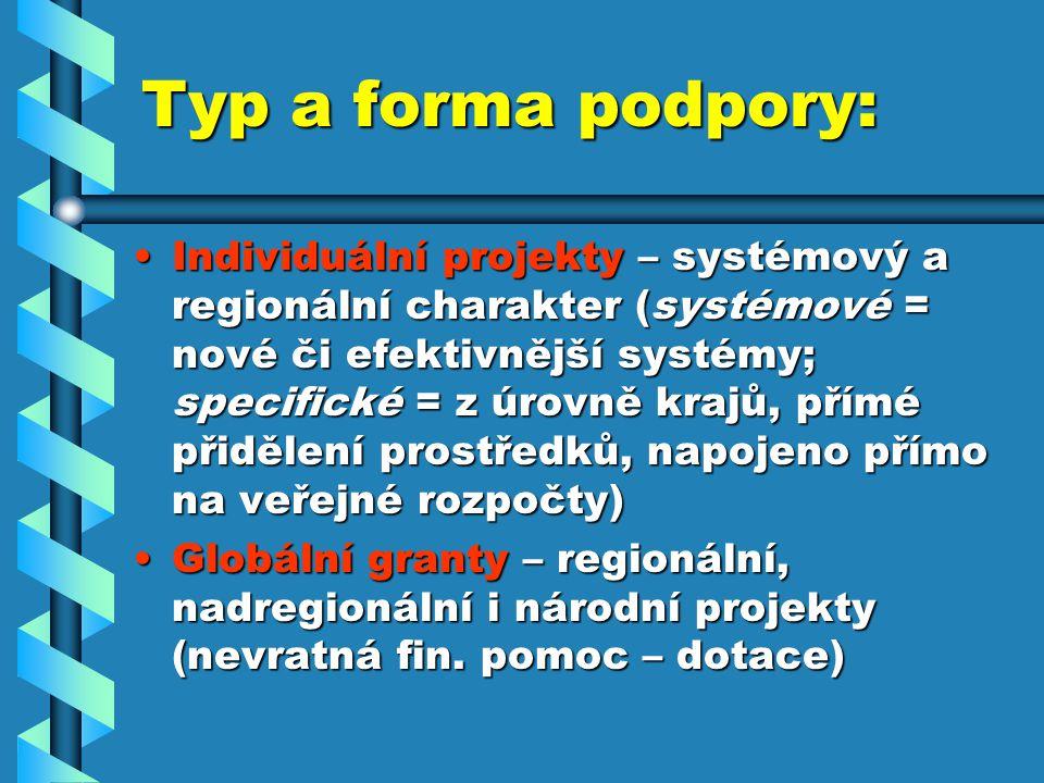 Typ a forma podpory: Individuální projekty – systémový a regionální charakter (systémové = nové či efektivnější systémy; specifické = z úrovně krajů, přímé přidělení prostředků, napojeno přímo na veřejné rozpočty)Individuální projekty – systémový a regionální charakter (systémové = nové či efektivnější systémy; specifické = z úrovně krajů, přímé přidělení prostředků, napojeno přímo na veřejné rozpočty) Globální granty – regionální, nadregionální i národní projekty (nevratná fin.