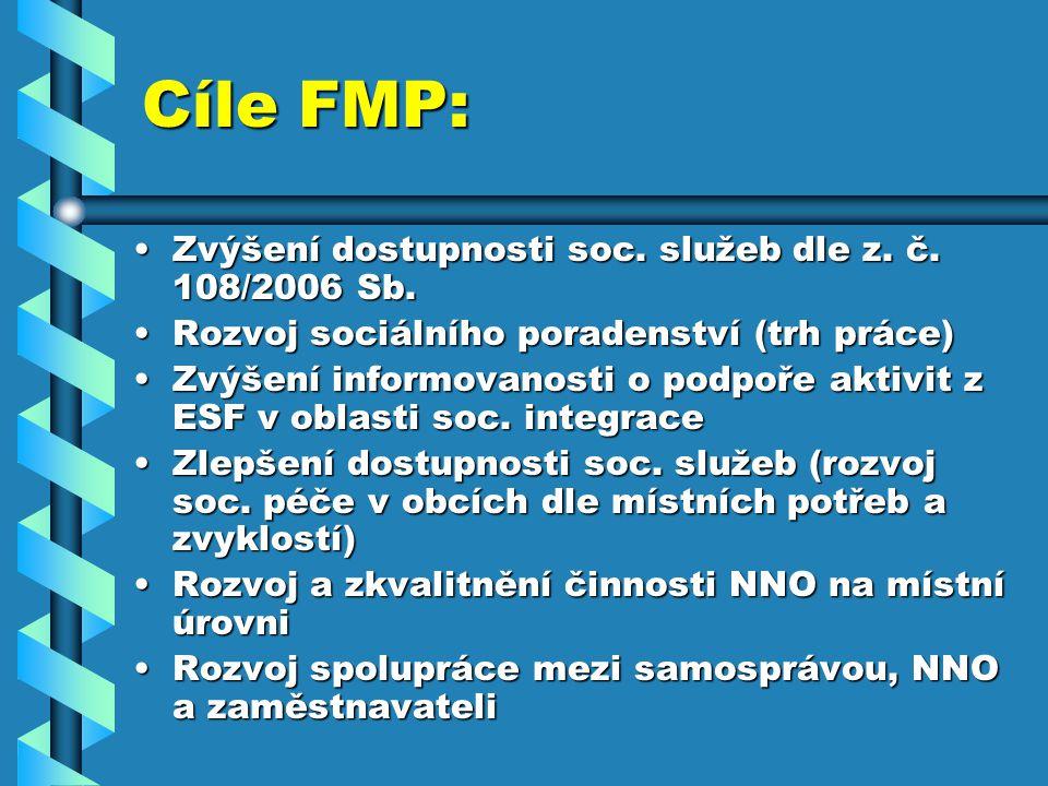Cíle FMP: Zvýšení dostupnosti soc. služeb dle z. č.