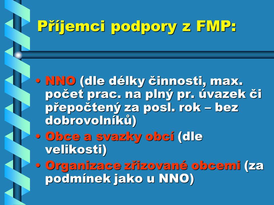 Příjemci podpory z FMP: NNO (dle délky činnosti, max.