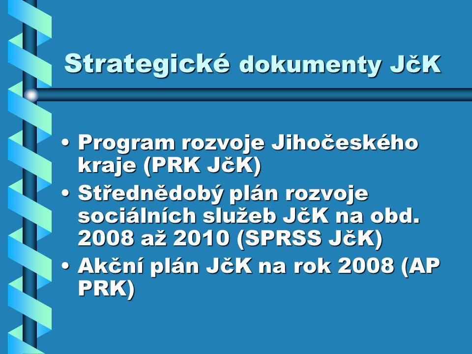 Strategické dokumenty JčK Program rozvoje Jihočeského kraje (PRK JčK)Program rozvoje Jihočeského kraje (PRK JčK) Střednědobý plán rozvoje sociálních služeb JčK na obd.