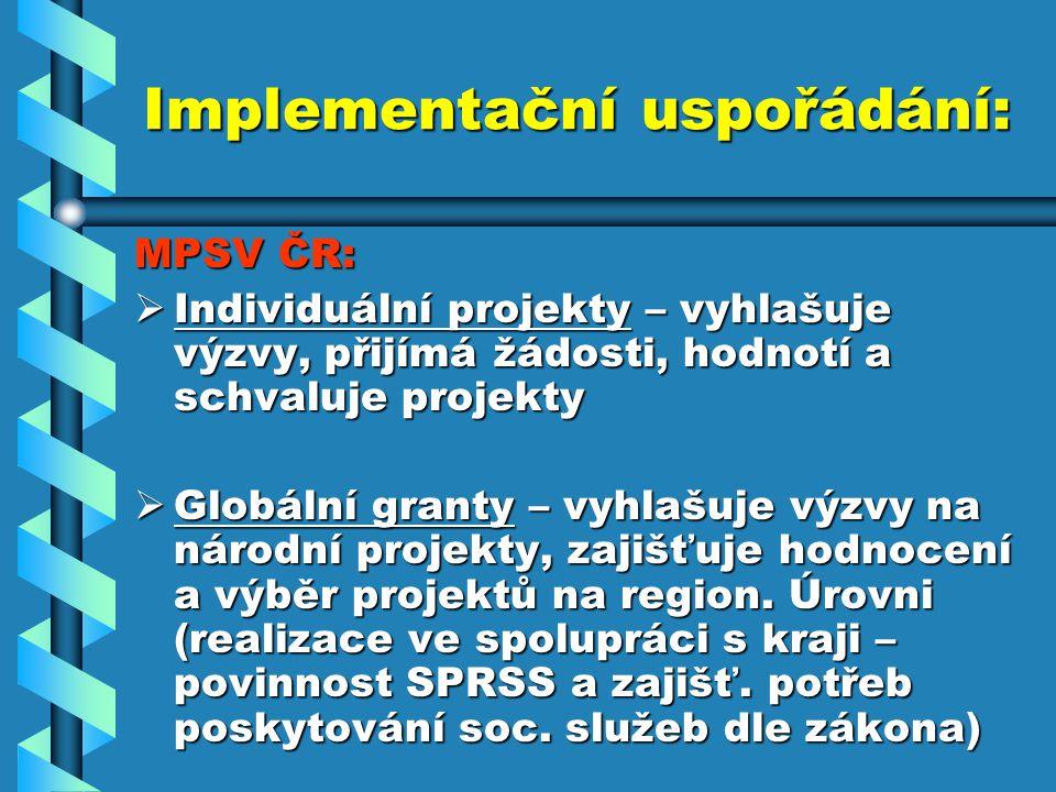 Implementační uspořádání: MPSV ČR:  Individuální projekty – vyhlašuje výzvy, přijímá žádosti, hodnotí a schvaluje projekty  Globální granty – vyhlašuje výzvy na národní projekty, zajišťuje hodnocení a výběr projektů na region.