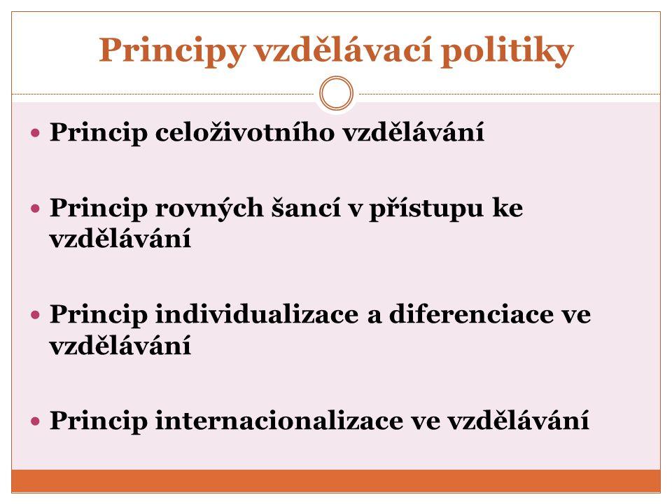 Principy vzdělávací politiky Princip celoživotního vzdělávání Princip rovných šancí v přístupu ke vzdělávání Princip individualizace a diferenciace ve vzdělávání Princip internacionalizace ve vzdělávání