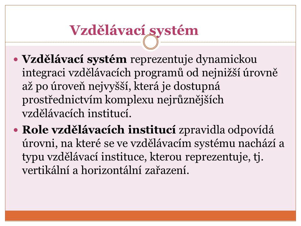 Vzdělávací systém Vzdělávací systém reprezentuje dynamickou integraci vzdělávacích programů od nejnižší úrovně až po úroveň nejvyšší, která je dostupná prostřednictvím komplexu nejrůznějších vzdělávacích institucí.