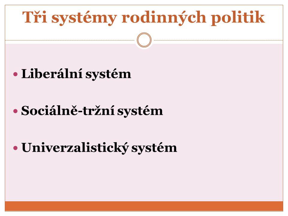 Tři systémy rodinných politik Liberální systém Sociálně-tržní systém Univerzalistický systém