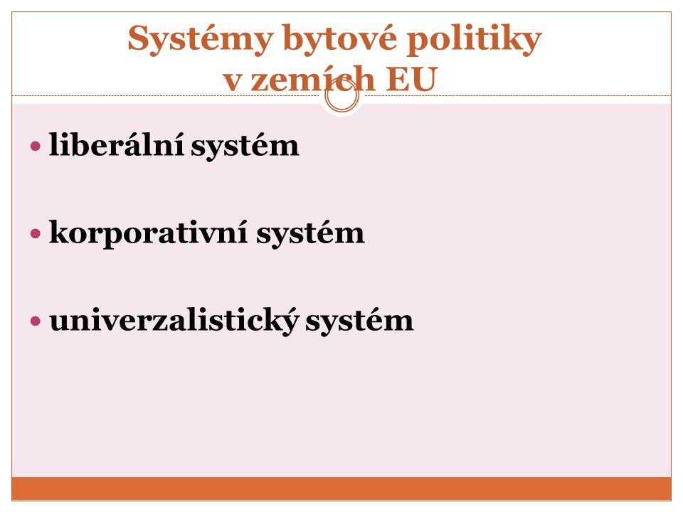 Systémy bytové politiky v zemích EU liberální systém korporativní systém univerzalistický systém
