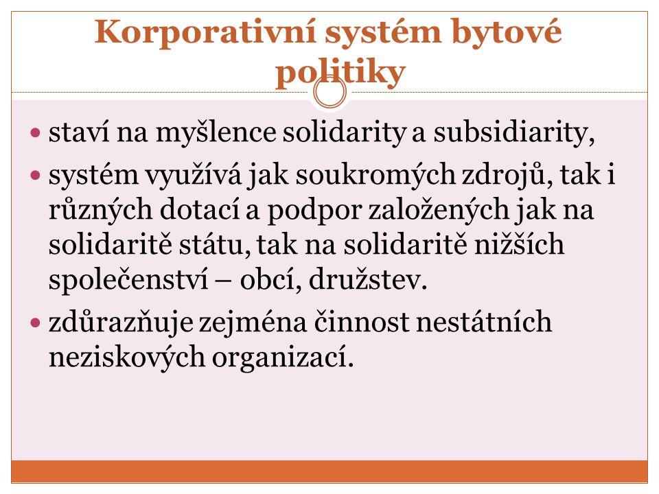 Korporativní systém bytové politiky staví na myšlence solidarity a subsidiarity, systém využívá jak soukromých zdrojů, tak i různých dotací a podpor založených jak na solidaritě státu, tak na solidaritě nižších společenství – obcí, družstev.