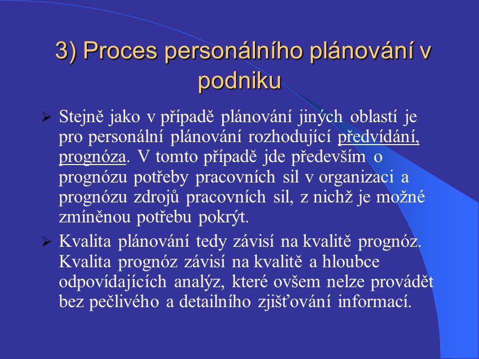 3) Proces personálního plánování v podniku 3) Proces personálního plánování v podniku  Stejně jako v případě plánování jiných oblastí je pro personál