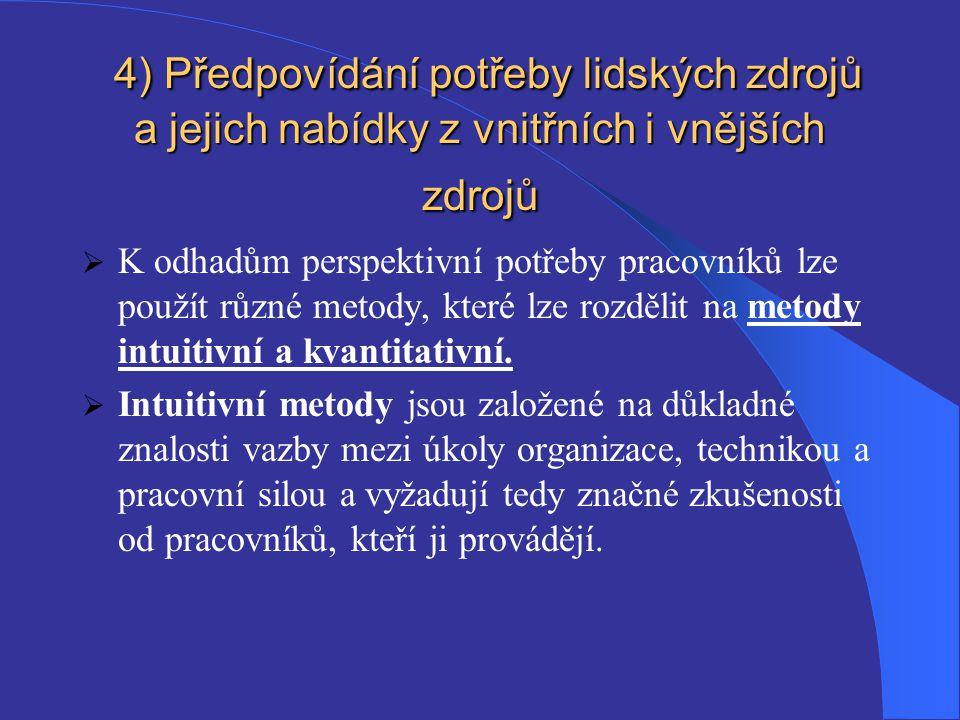 4) Předpovídání potřeby lidských zdrojů a jejich nabídky z vnitřních i vnějších zdrojů 4) Předpovídání potřeby lidských zdrojů a jejich nabídky z vnit
