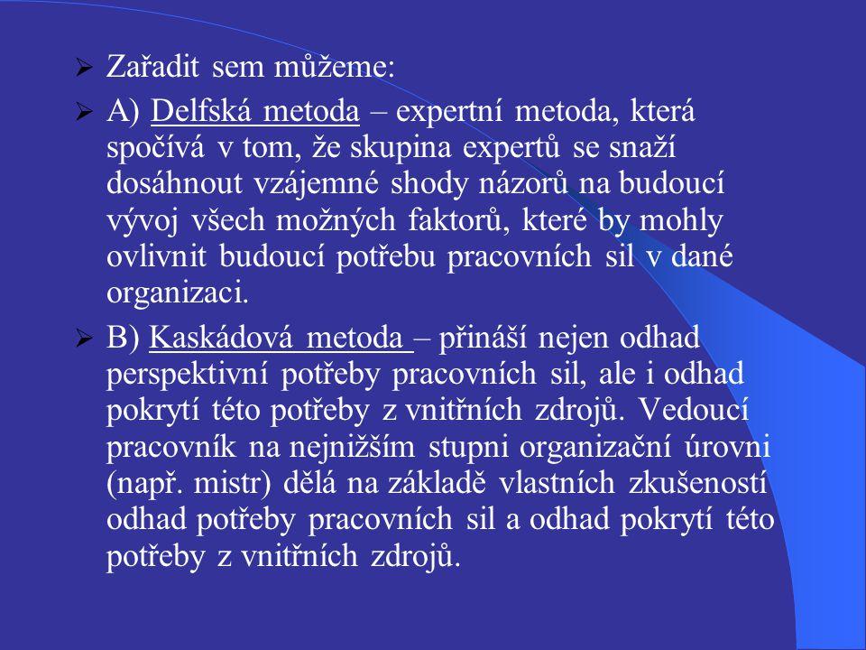  Zařadit sem můžeme:  A) Delfská metoda – expertní metoda, která spočívá v tom, že skupina expertů se snaží dosáhnout vzájemné shody názorů na budou