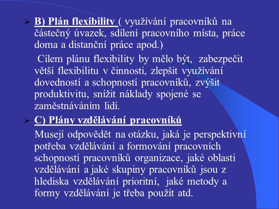  B) Plán flexibility ( využívání pracovníků na částečný úvazek, sdílení pracovního místa, práce doma a distanční práce apod.) Cílem plánu flexibility