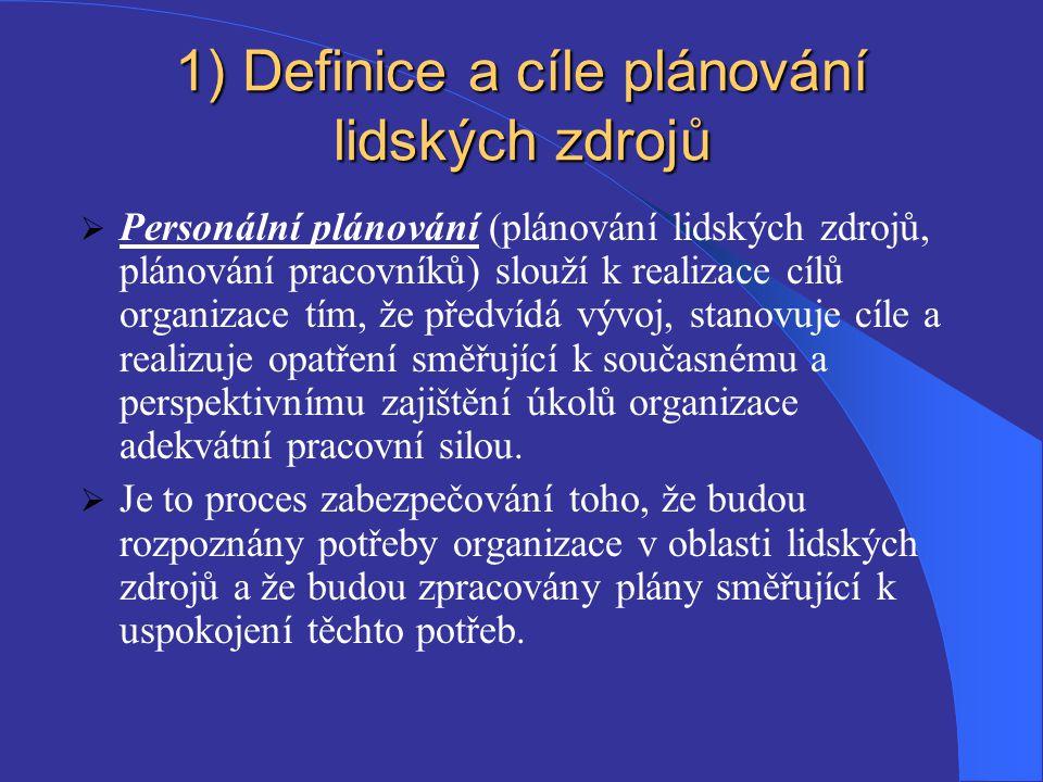 1) Definice a cíle plánování lidských zdrojů  Personální plánování (plánování lidských zdrojů, plánování pracovníků) slouží k realizace cílů organiza