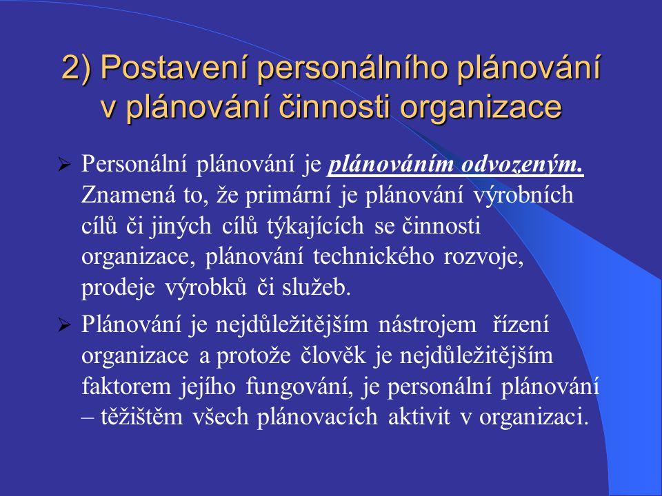2) Postavení personálního plánování v plánování činnosti organizace  Personální plánování je plánováním odvozeným. Znamená to, že primární je plánová