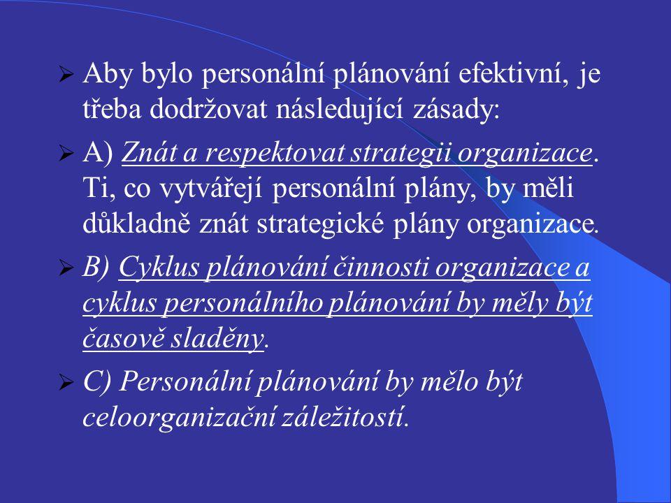  Aby bylo personální plánování efektivní, je třeba dodržovat následující zásady:  A) Znát a respektovat strategii organizace. Ti, co vytvářejí perso