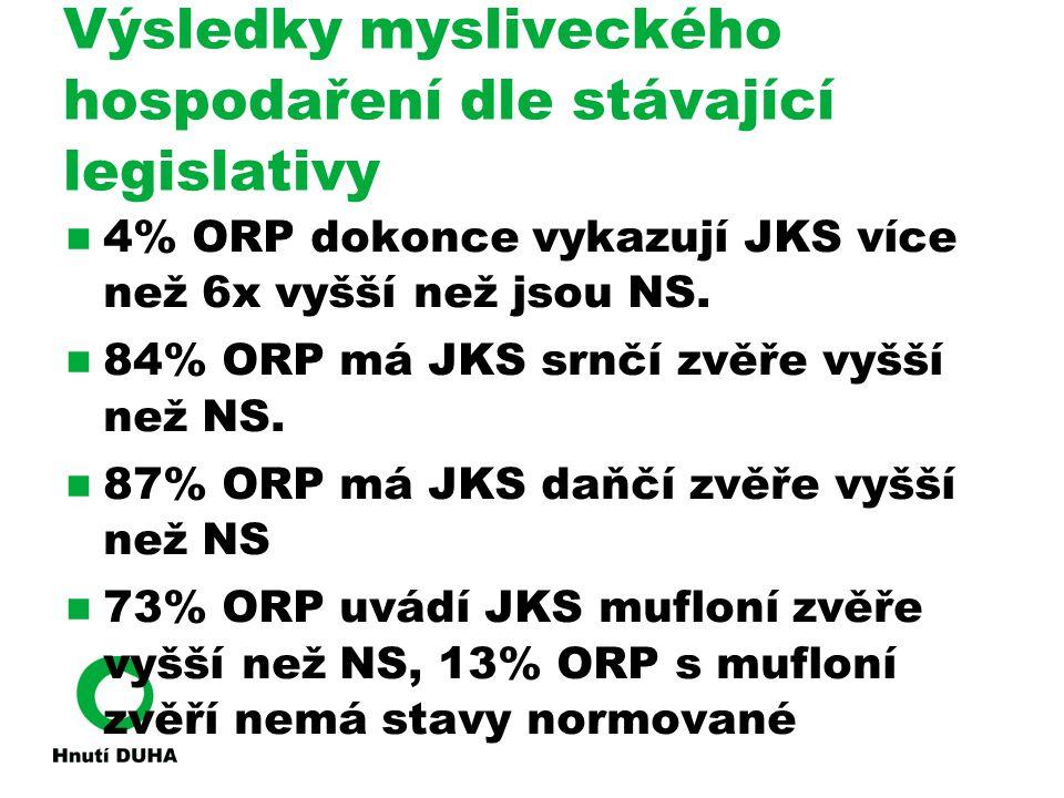 Výsledky mysliveckého hospodaření dle stávající legislativy 4% ORP dokonce vykazují JKS více než 6x vyšší než jsou NS.