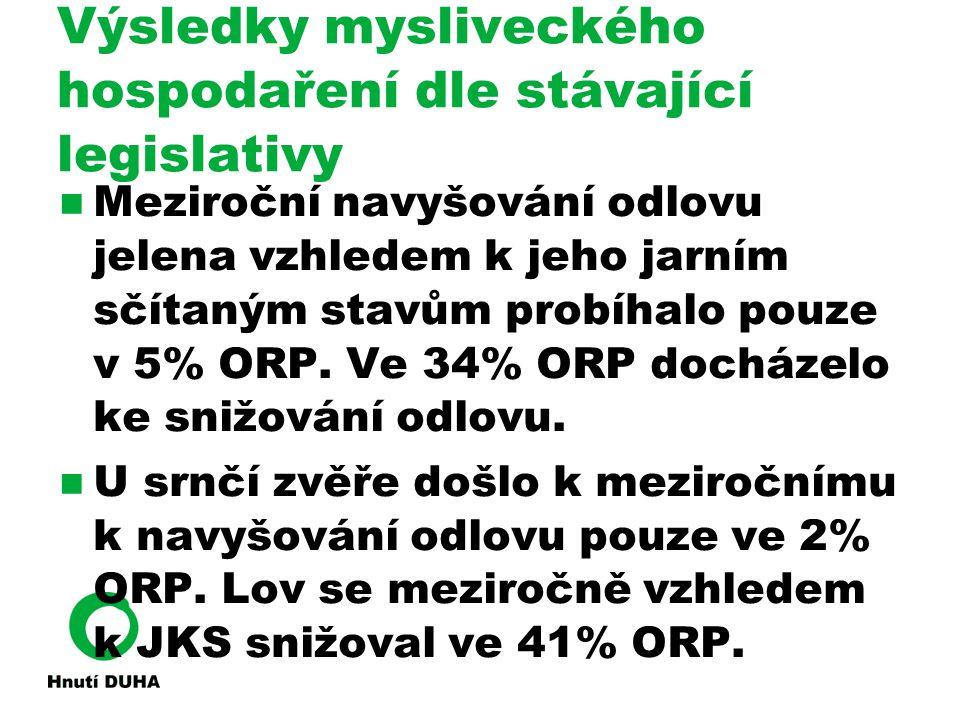 Výsledky mysliveckého hospodaření dle stávající legislativy Meziroční navyšování odlovu jelena vzhledem k jeho jarním sčítaným stavům probíhalo pouze v 5% ORP.