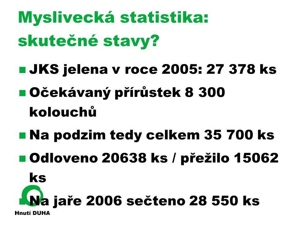 Myslivecká statistika: skutečné stavy.