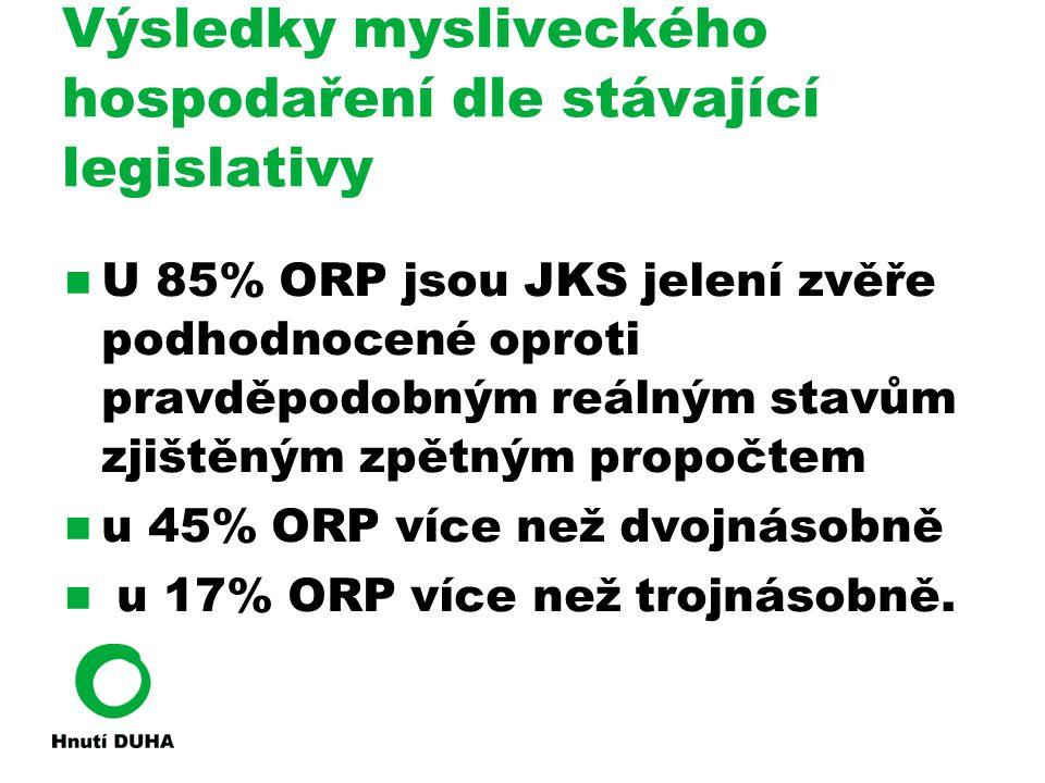 Výsledky mysliveckého hospodaření dle stávající legislativy U 85% ORP jsou JKS jelení zvěře podhodnocené oproti pravděpodobným reálným stavům zjištěným zpětným propočtem u 45% ORP více než dvojnásobně u 17% ORP více než trojnásobně.