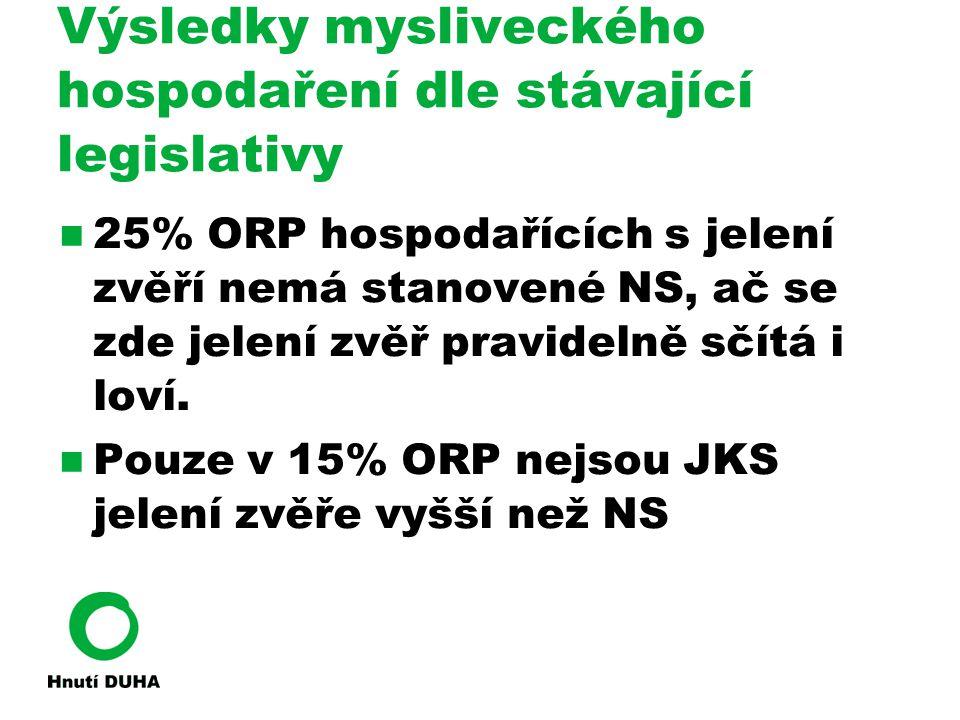 Výsledky mysliveckého hospodaření dle stávající legislativy 25% ORP hospodařících s jelení zvěří nemá stanovené NS, ač se zde jelení zvěř pravidelně sčítá i loví.